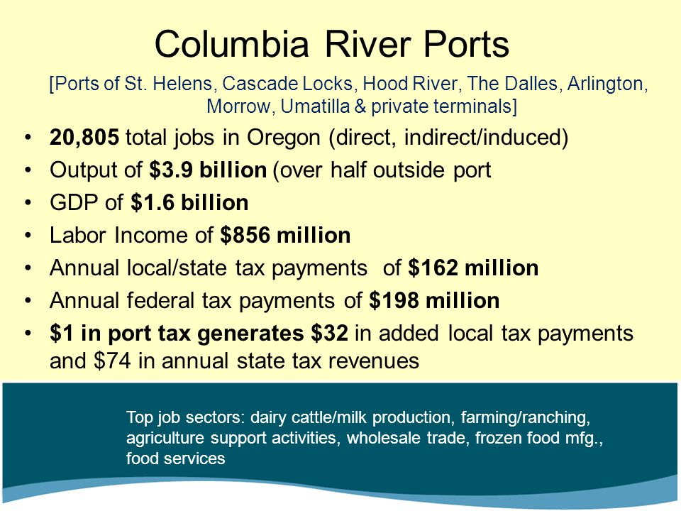 Columbia River Ports [Ports of St. Helens, Cascade Locks, Hood River, The Dalles, Arlington, Morrow, Umatilla & private terminals]